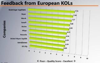 what european kols think of msls